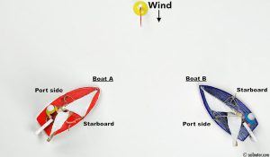 Rules of the road for sailboats part 1
