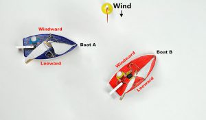 Rules of the road for sailboats part 2
